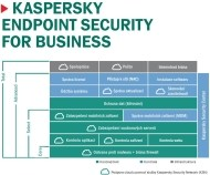 Kaspersky Endpoint Security for Business - Select 10-14 Node 1 year Base License