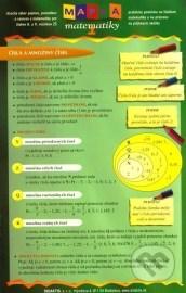 Mapka matematiky 1.