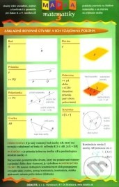 Mapka matematiky 3.